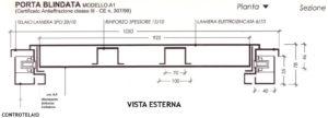 sezione b porte blindate 24