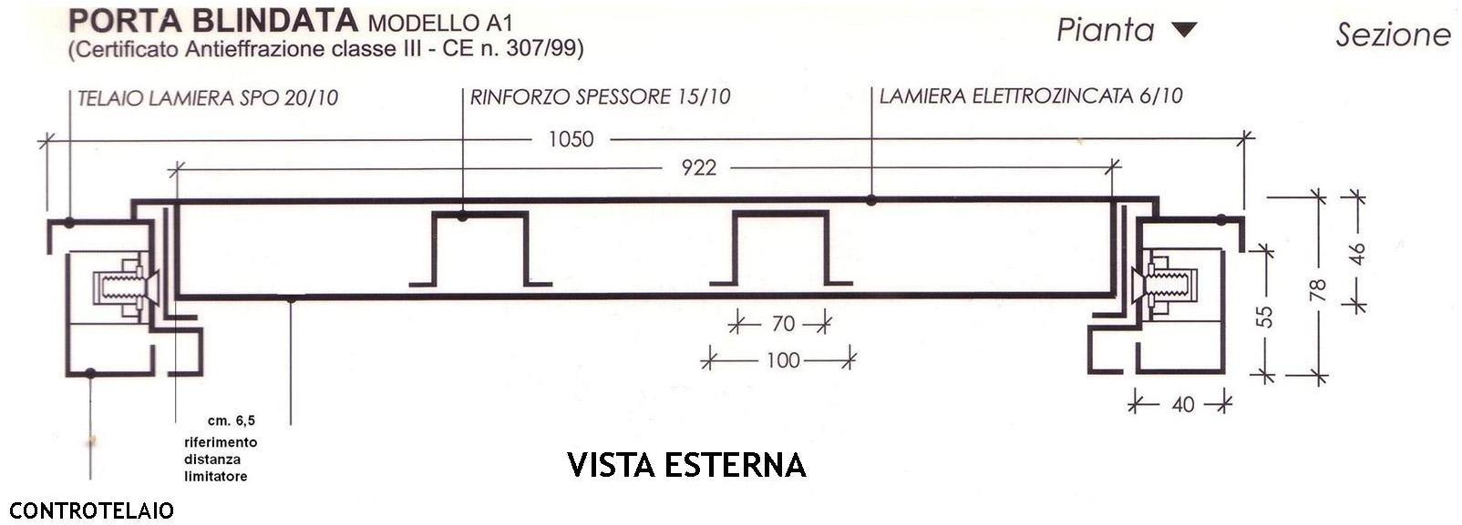 Caratteristiche porte blindate for Pianta esterna