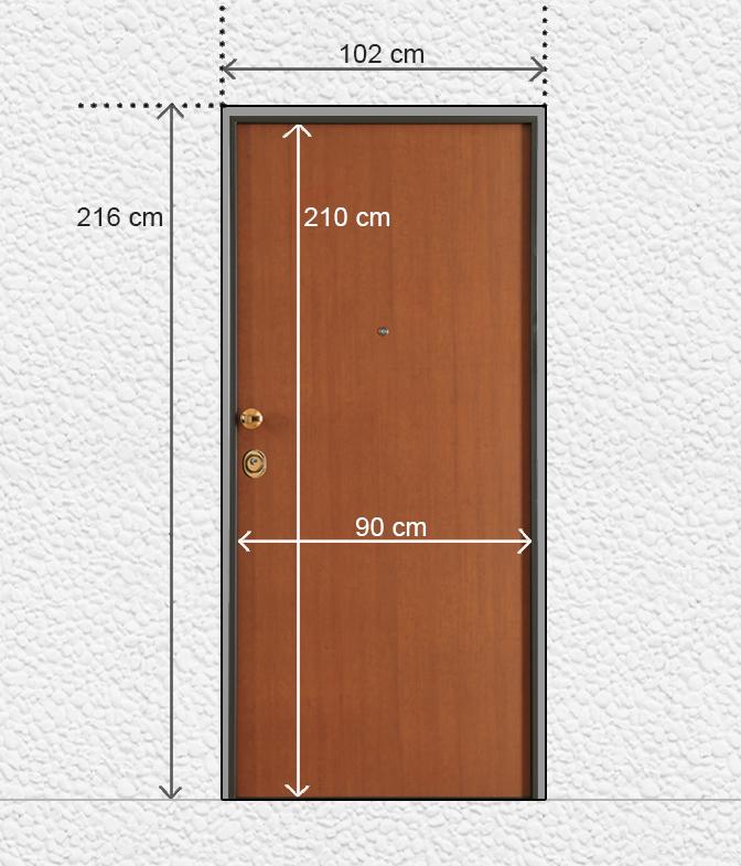 Prendere le misure porte blindate - Misura porta standard ...