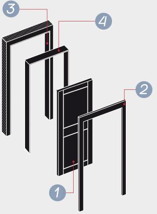 Telaio porta